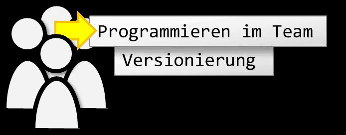 Programmieren im Team: Versionierung