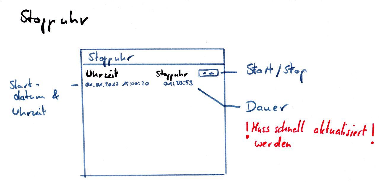 Skizze Stoppuhr Design